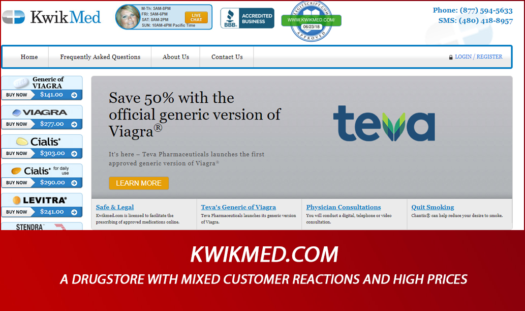 Kwikmed.Com Review – A Drugstore with Mixed Customer Reactions and High Prices