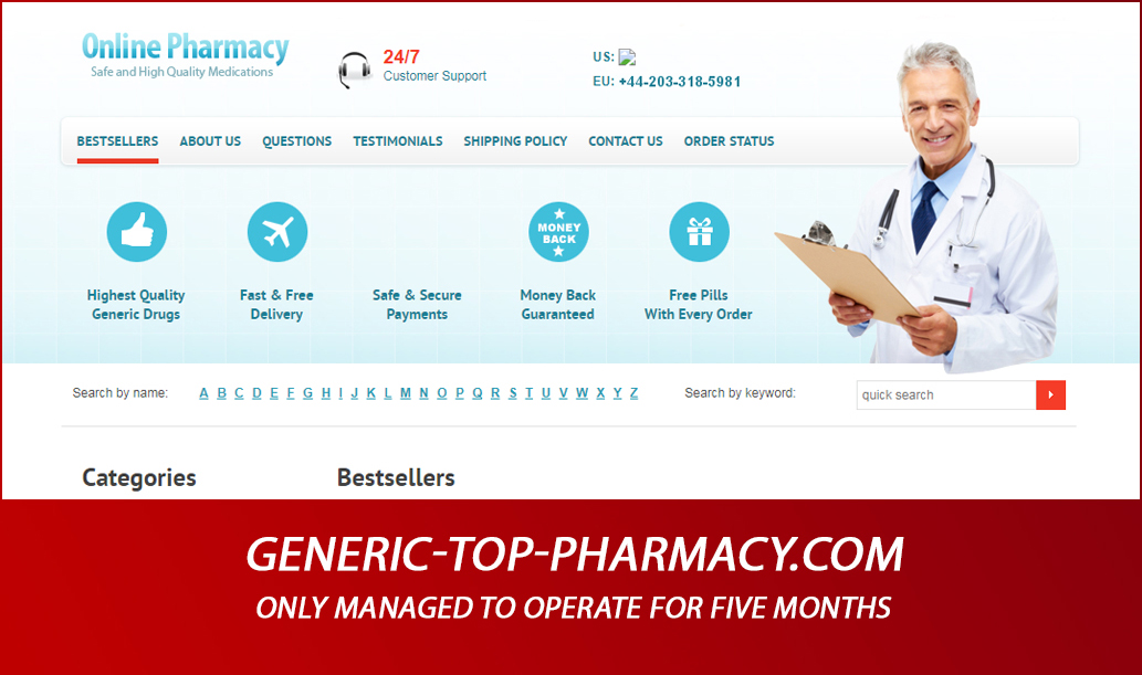 Generic-top-pharmacy.com Review – Only Managed to Operate for Five Months