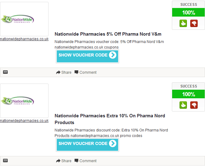 Nationwidepharmacies